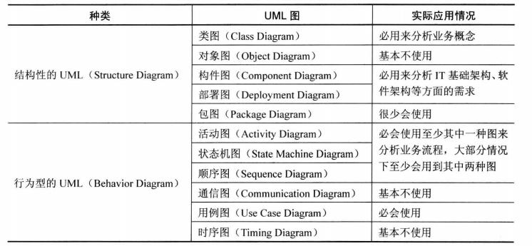 UML.png